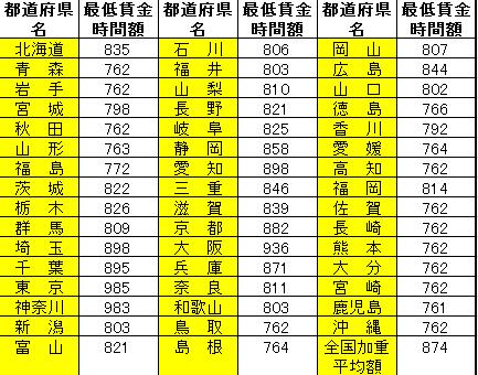 f:id:kotorin6:20181017091321p:plain
